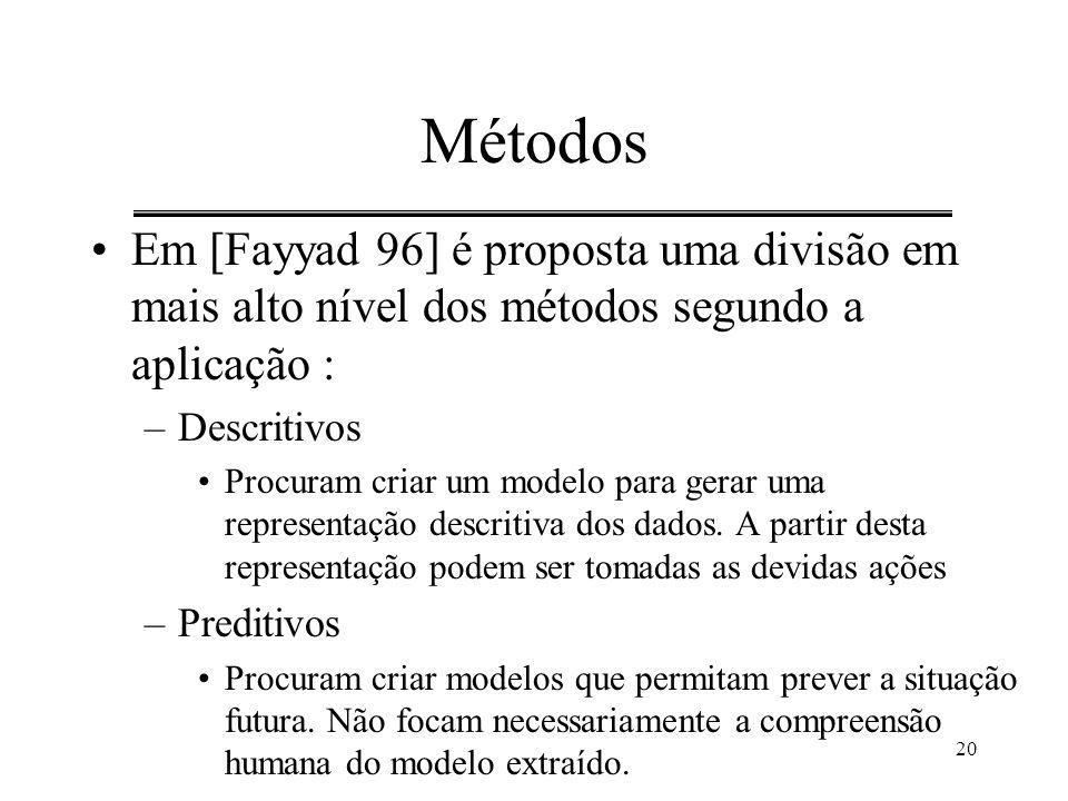 Métodos Em [Fayyad 96] é proposta uma divisão em mais alto nível dos métodos segundo a aplicação : Descritivos.